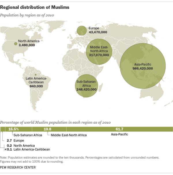 خريطة توزع وانتشار المسلمين حول العالم