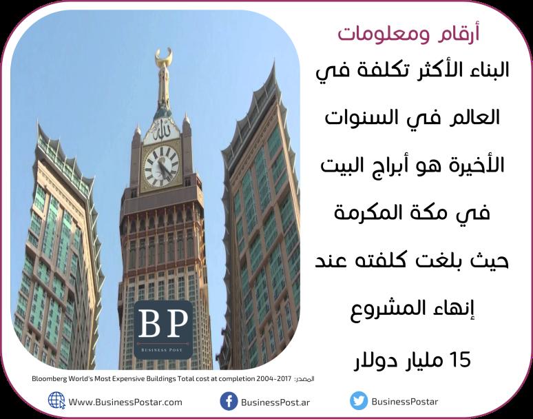أبراج البيت في مكة المكرمة أغلى بناء في العالم كلفةً