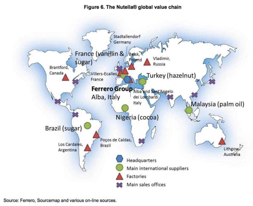 من أين تأتي مكونات نوتيلا